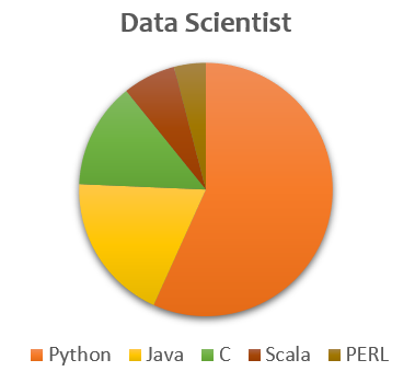 data_scientist.png