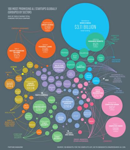 Report: Top Tech Trends 2019   MSU Libraries